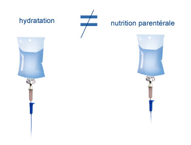 Cancer - Nutrition parentérale - Nutrition ou hydratation ?